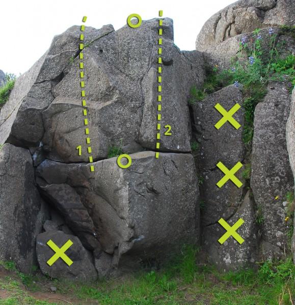X = Bannað að nota O = Merktar hendur
